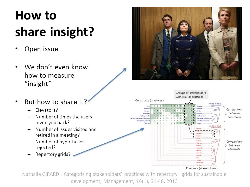 How to share insight.