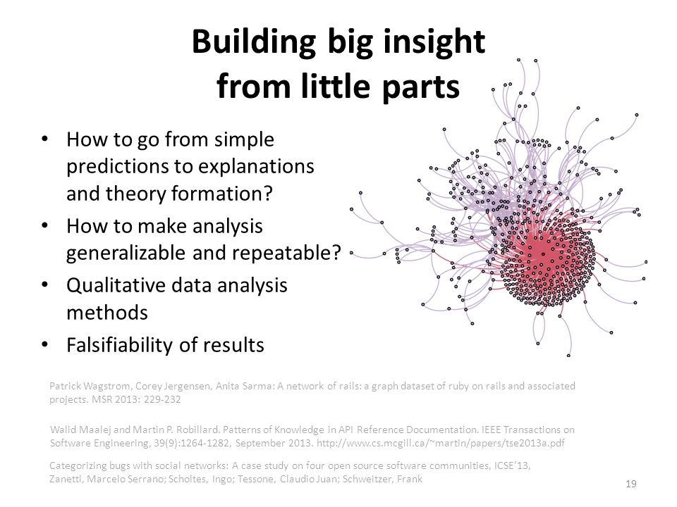 Building big insight from little parts How to go from simple predictions to explanations and theory formation.