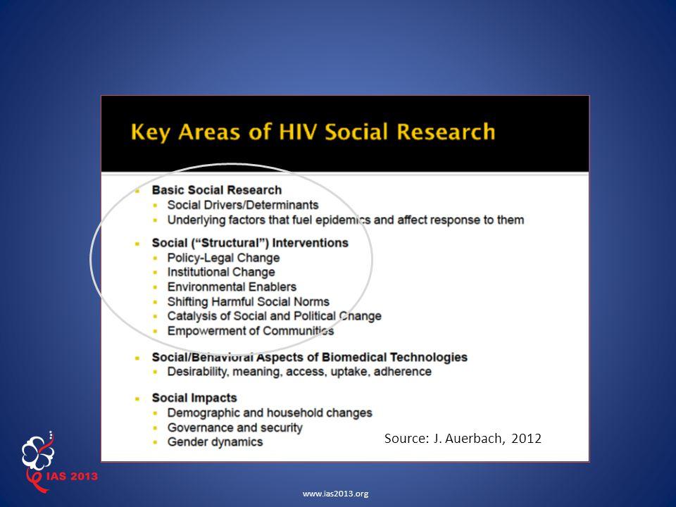 www.ias2013.org Source: J. Auerbach, 2012