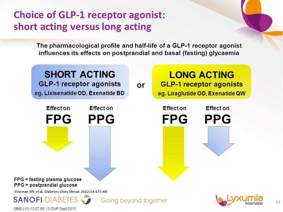 GBIE.LYX.13.07.08 (1) DoP Sept 2013 24 GBIE.LYX.13.07.08 (1) DoP Sept 2013 Choice of GLP-1 receptor agonist: short acting versus long acting Fineman M
