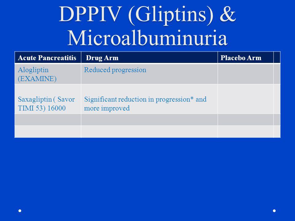 DPPIV (Gliptins) & Microalbuminuria Acute Pancreatitis Drug ArmPlacebo Arm Alogliptin (EXAMINE) Reduced progression Saxagliptin ( Savor TIMI 53) 16000