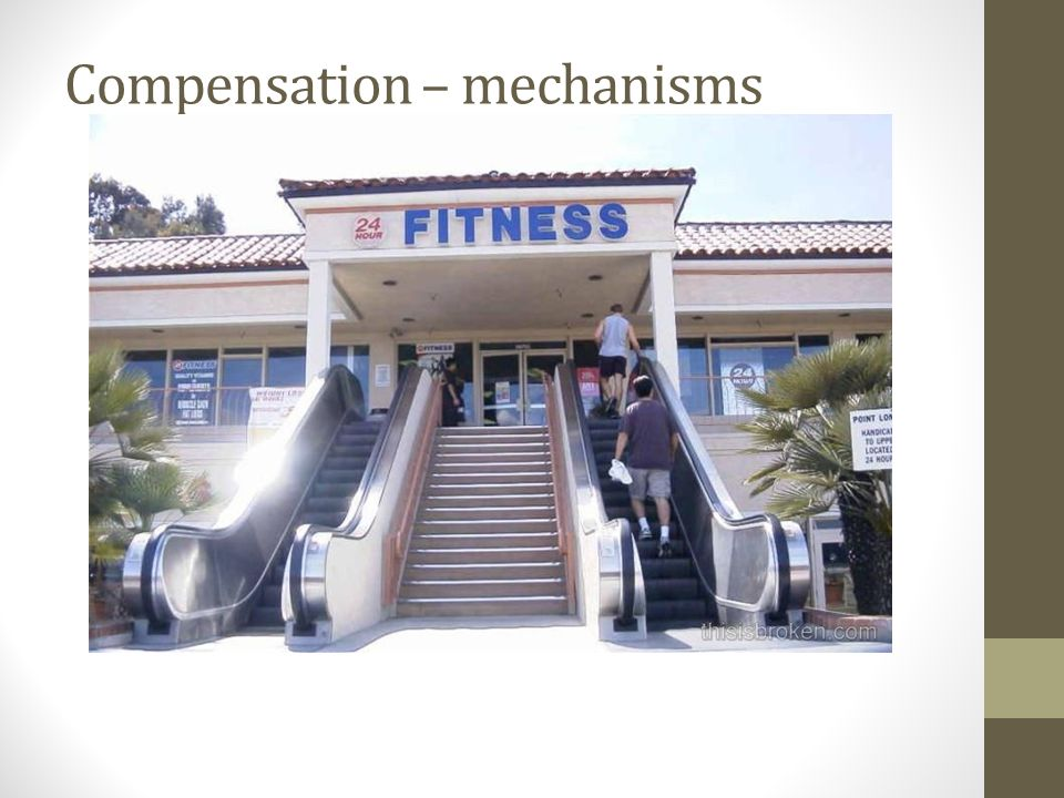 Compensation – mechanisms