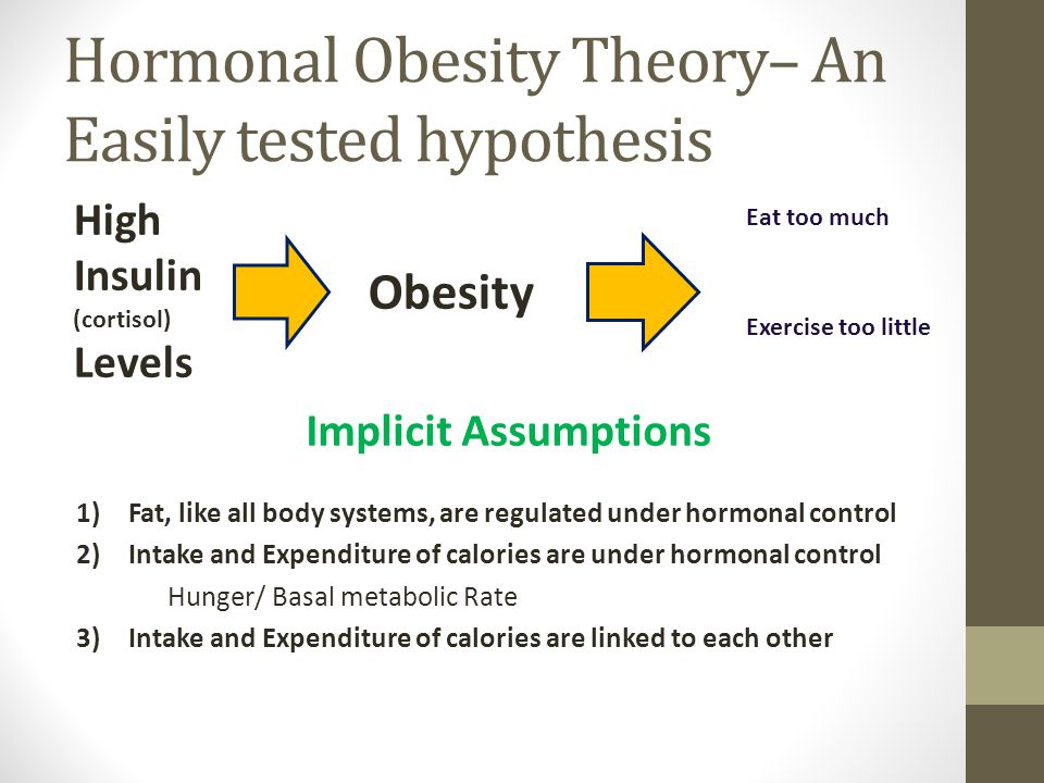 Hormonal Obesity Theory– An Easily tested hypothesis High Insulin (cortisol) Levels Obesity Eat too much Exercise too little Implicit Assumptions 1)Fa