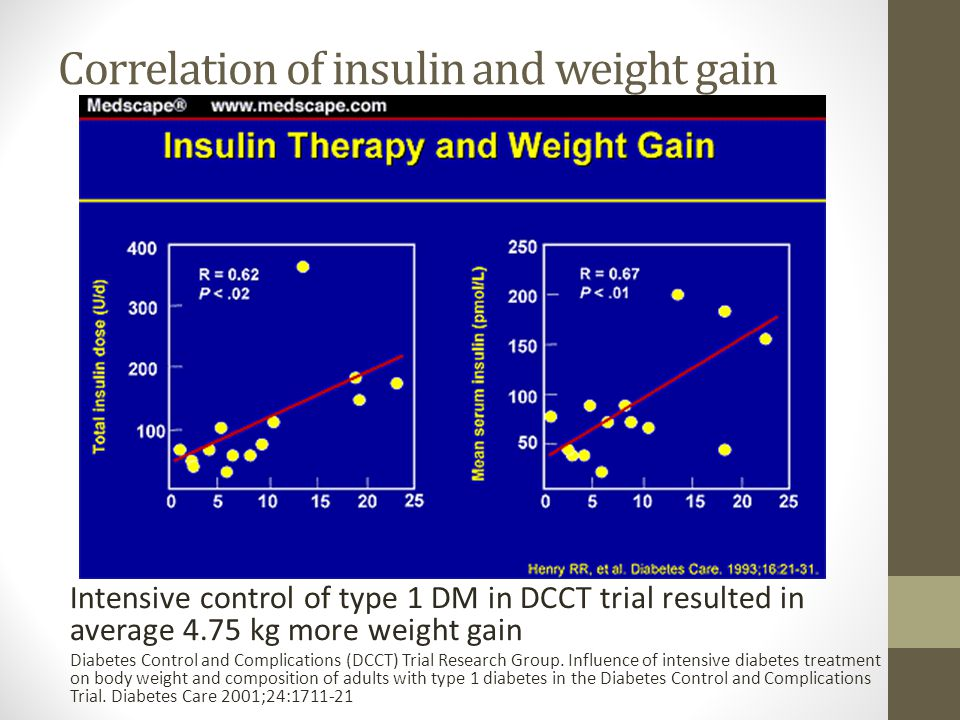 Correlation of insulin and weight gain Intensive control of type 1 DM in DCCT trial resulted in average 4.75 kg more weight gain Diabetes Control and
