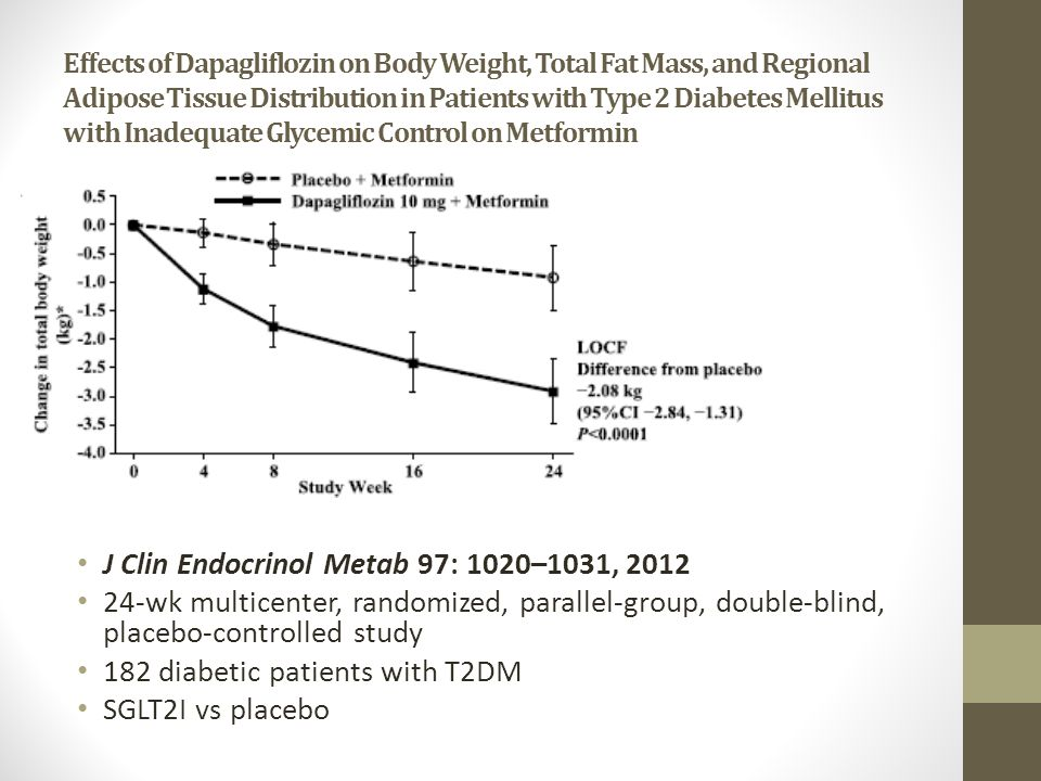 Effects of Dapagliflozin on Body Weight, Total Fat Mass, and Regional Adipose Tissue Distribution in Patients with Type 2 Diabetes Mellitus with Inade