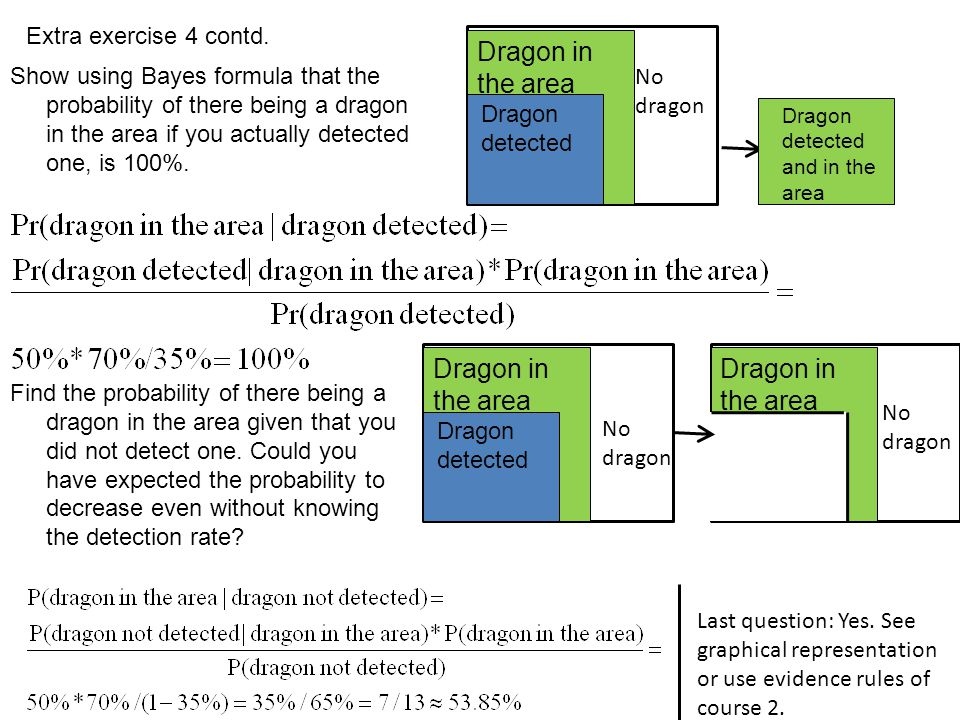 Show using Bayes formula that the probability of there being a dragon in the area if you actually detected one, is 100%.