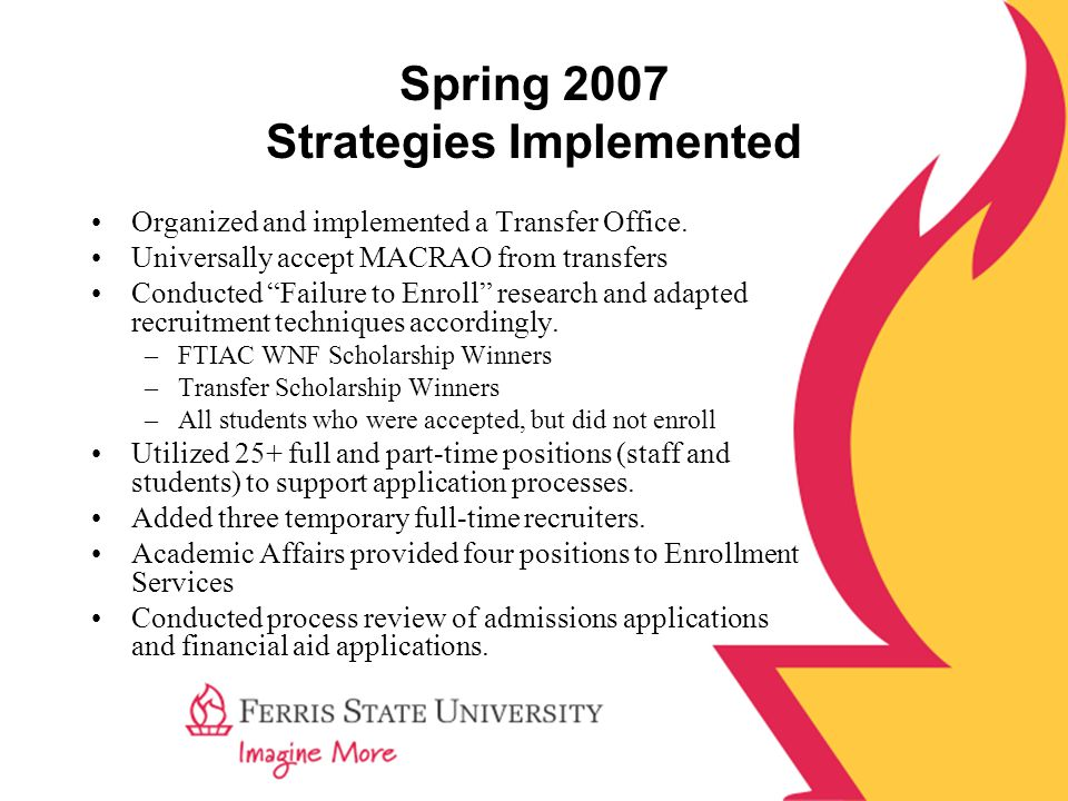 Spring 2007 Strategies Implemented Organized and implemented a Transfer Office.