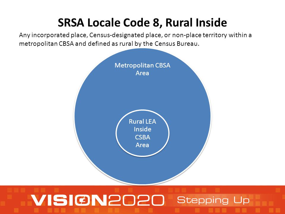 SRSA Locale Code 8, Rural Inside Any incorporated place, Census-designated place, or non-place territory within a metropolitan CBSA and defined as rural by the Census Bureau.