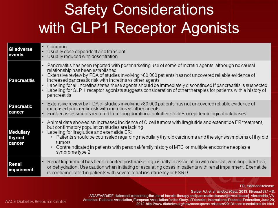 Safety Considerations with GLP1 Receptor Agonists GI adverse events Common Usually dose dependent and transient Usually reduced with dose titration Pancreatitis Pancreatitis has been reported with postmarketing use of some of incretin agents, although no causal relationship has been established Extensive review by FDA of studies involving >80,000 patients has not uncovered reliable evidence of increased pancreatic risk with incretins vs other agents Labeling for all incretins states these agents should be immediately discontinued if pancreatitis is suspected Labeling for GLP-1 receptor agonists suggests consideration of other therapies for patients with a history of pancreatitis Pancreatic cancer Extensive review by FDA of studies involving >80,000 patients has not uncovered reliable evidence of increased pancreatic risk with incretins vs other agents Further assessments required from long duration-controlled studies or epidemiological databases Medullary thyroid cancer Animal data showed an increased incidence of C-cell tumors with liraglutide and extenatide ER treatment, but confirmatory population studies are lacking Labeling for liraglutide and exenatide ER: Patients should be counseled regarding medullary thyroid carcinoma and the signs/symptoms of thyroid tumors Contraindicated in patients with personal/family history of MTC or multiple endocrine neoplasia syndrome type 2 Renal impairment Renal Impairment has been reported postmarketing, usually in association with nausea, vomiting, diarrhea, or dehydration.
