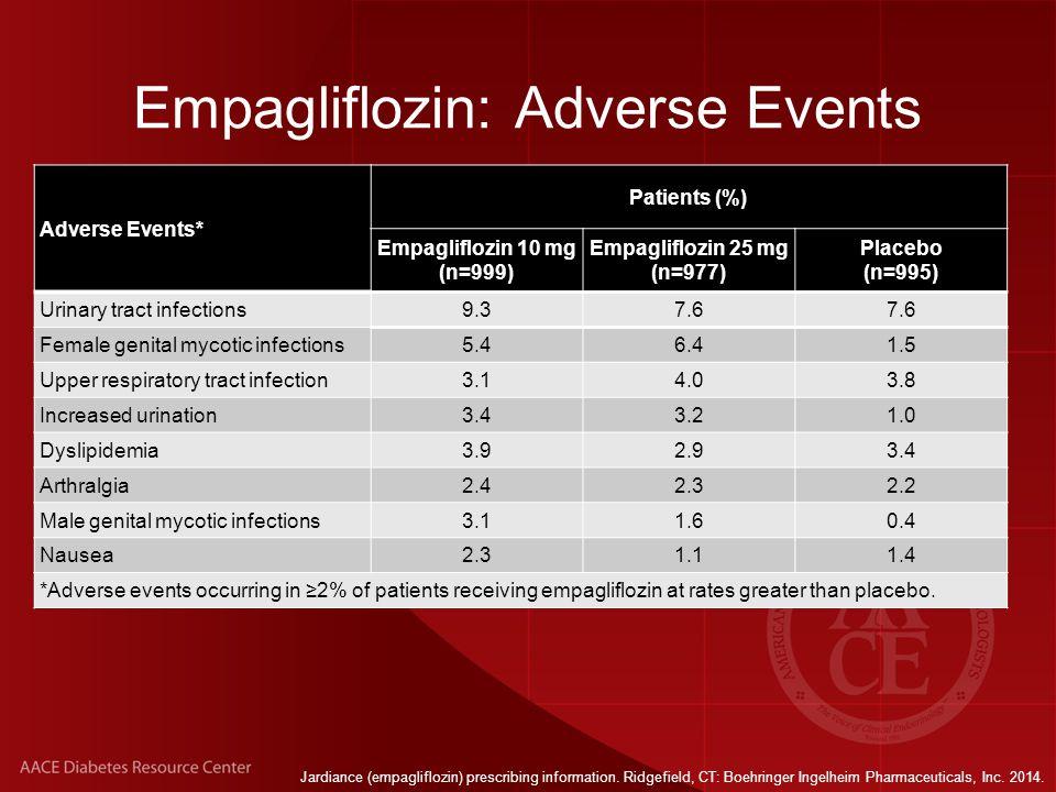 Empagliflozin: Adverse Events Jardiance (empagliflozin) prescribing information.