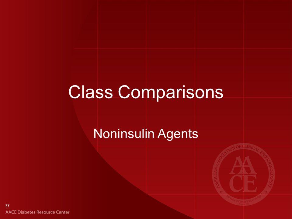 Class Comparisons Noninsulin Agents 77