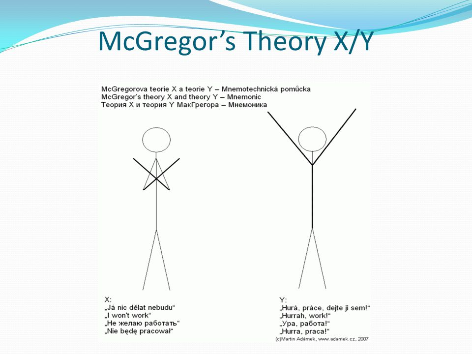 McGregor's Theory X/Y
