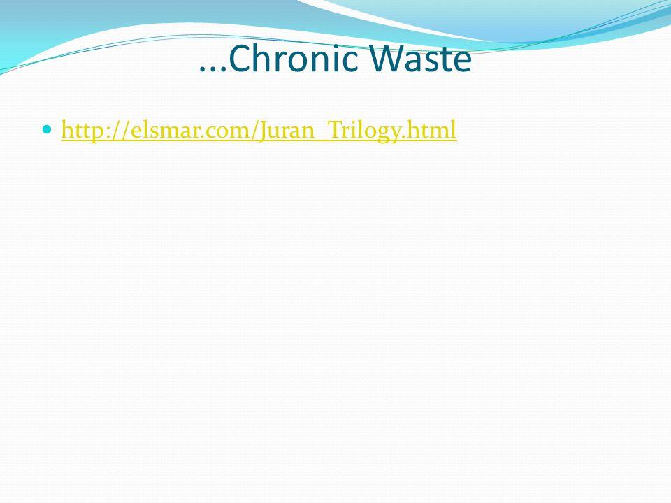 ...Chronic Waste http://elsmar.com/Juran_Trilogy.html