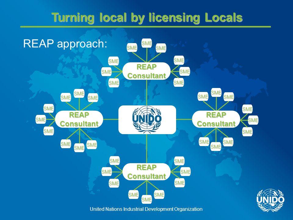 United Nations Industrial Development Organization Contact:www.unido.org/reap Responsible Entrepreneurs Achievement Programme