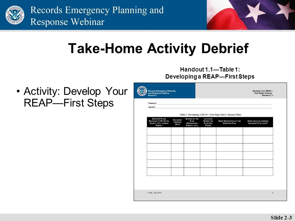 Essential Records Webinar Slide 2-3 Take-Home Activity Debrief Activity: Develop Your REAP—First Steps Handout 1.1—Table 1: Developing a REAP—First Steps