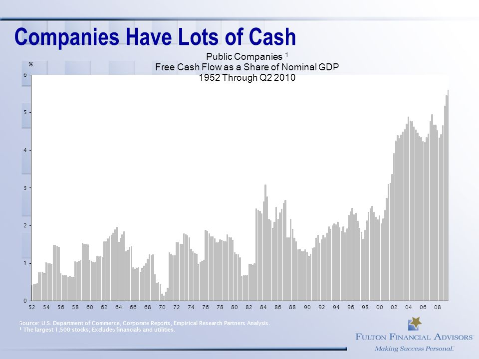Companies Have Lots of Cash