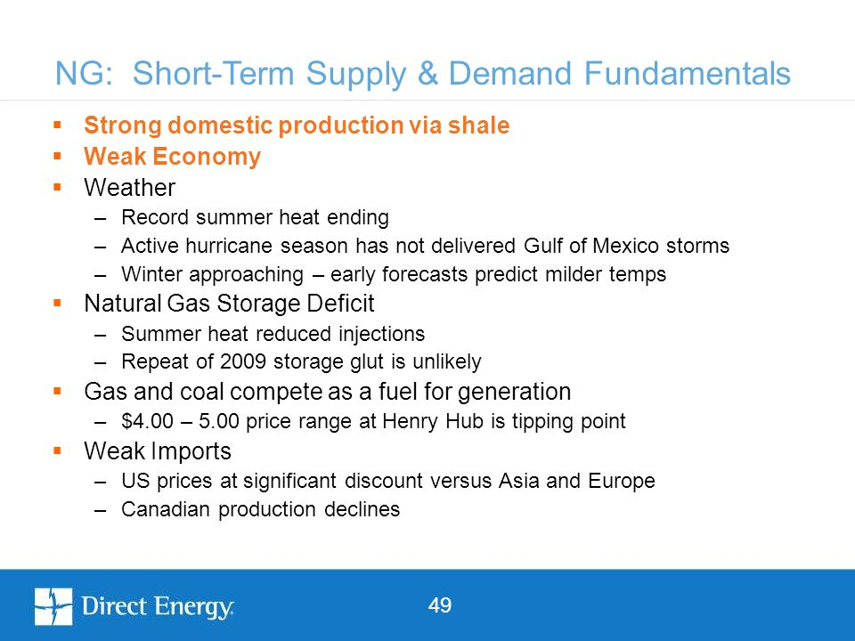 49  Strong domestic production via shale  Weak Economy  Weather –Record summer heat ending –Active hurricane season has not delivered Gulf of Mexico storms –Winter approaching – early forecasts predict milder temps  Natural Gas Storage Deficit –Summer heat reduced injections –Repeat of 2009 storage glut is unlikely  Gas and coal compete as a fuel for generation –$4.00 – 5.00 price range at Henry Hub is tipping point  Weak Imports –US prices at significant discount versus Asia and Europe –Canadian production declines NG: Short-Term Supply & Demand Fundamentals