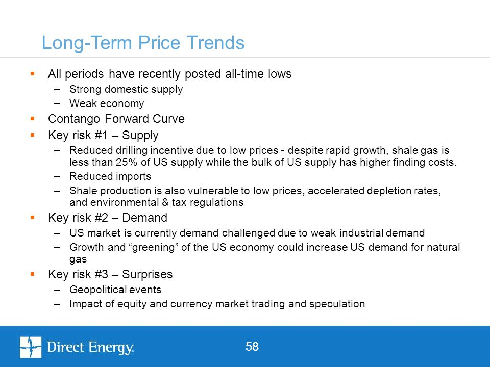 58  All periods have recently posted all-time lows –Strong domestic supply –Weak economy  Contango Forward Curve  Key risk #1 – Supply –Reduced drilling incentive due to low prices - despite rapid growth, shale gas is less than 25% of US supply while the bulk of US supply has higher finding costs.