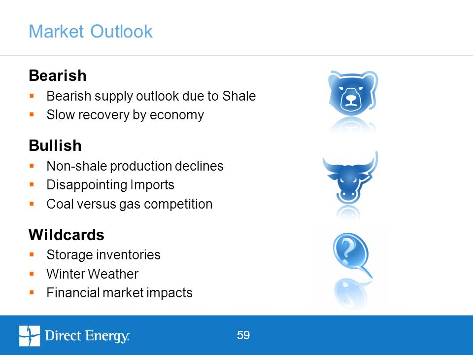 59 Market Outlook Bearish  Bearish supply outlook due to Shale  Slow recovery by economy Bullish  Non-shale production declines  Disappointing Imports  Coal versus gas competition Wildcards  Storage inventories  Winter Weather  Financial market impacts
