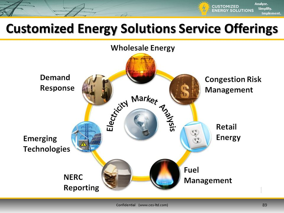 Analyze. Simplify. Implement. Confidential (www.ces-ltd.com) Customized Energy Solutions Service Offerings Confidential (www.ces-ltd.com) 89