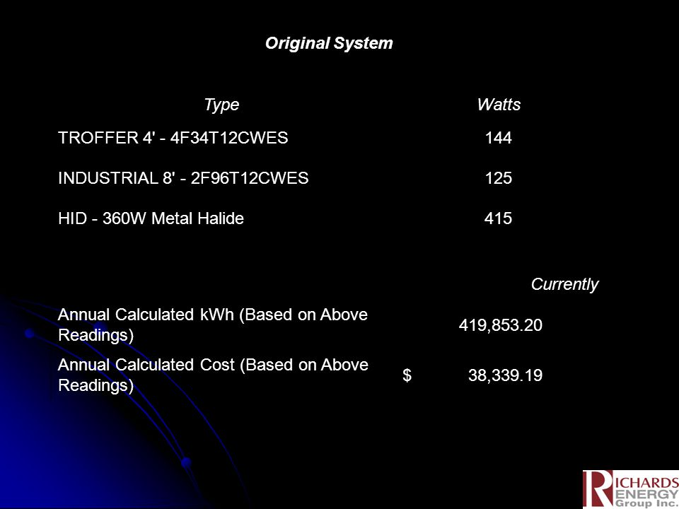 Original System TypeWatts TROFFER 4 - 4F34T12CWES144 INDUSTRIAL 8 - 2F96T12CWES125 HID - 360W Metal Halide415 Currently Annual Calculated kWh (Based on Above Readings) 419,853.20 Annual Calculated Cost (Based on Above Readings) $ 38,339.19