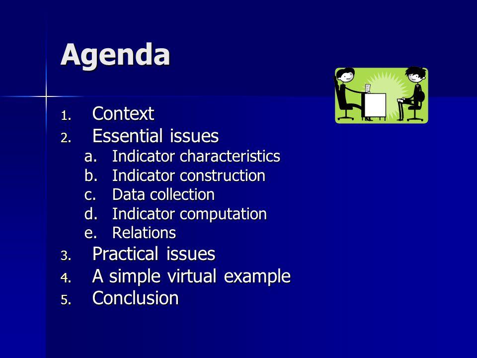 Agenda 1. Context 2.