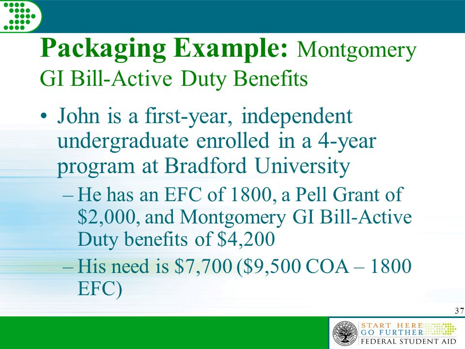 37 Packaging Example: Montgomery GI Bill-Active Duty Benefits John is a first-year, independent undergraduate enrolled in a 4-year program at Bradford
