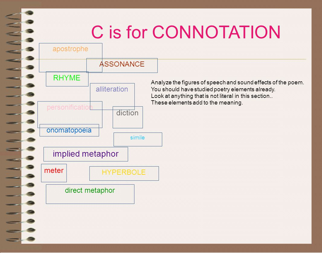 C is for CONNOTATION Analyze the figures of speech and sound effects of the poem. You should have studied poetry elements already. Look at anything th