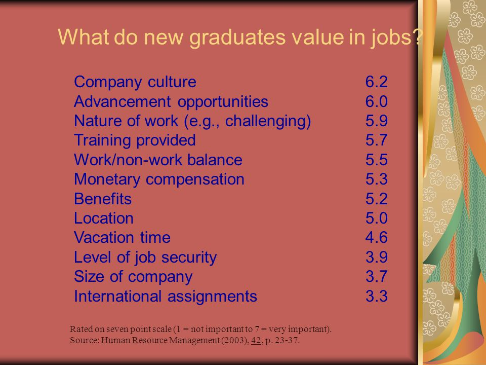 What Do Workers Want From Their Jobs.