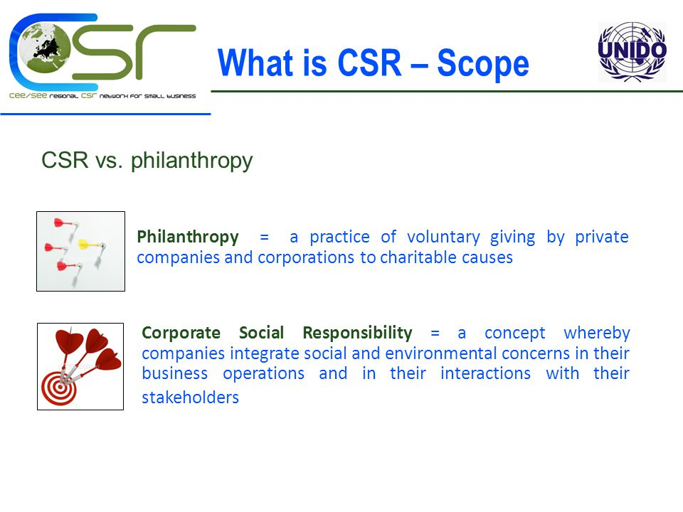 What is CSR – Scope CSR vs.