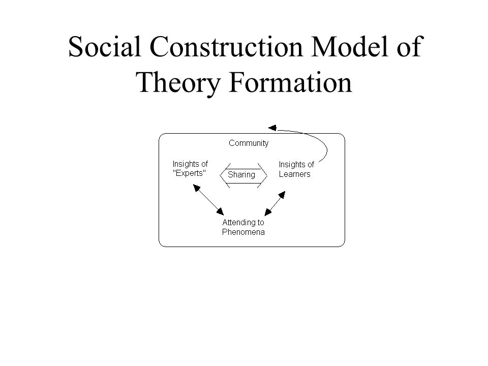 Social Construction Model of Theory Formation