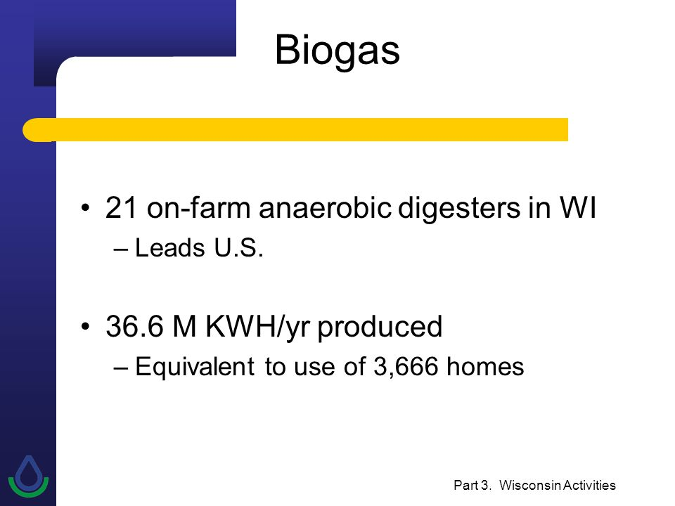 Part 3. Wisconsin Activities Biogas 21 on-farm anaerobic digesters in WI –Leads U.S.