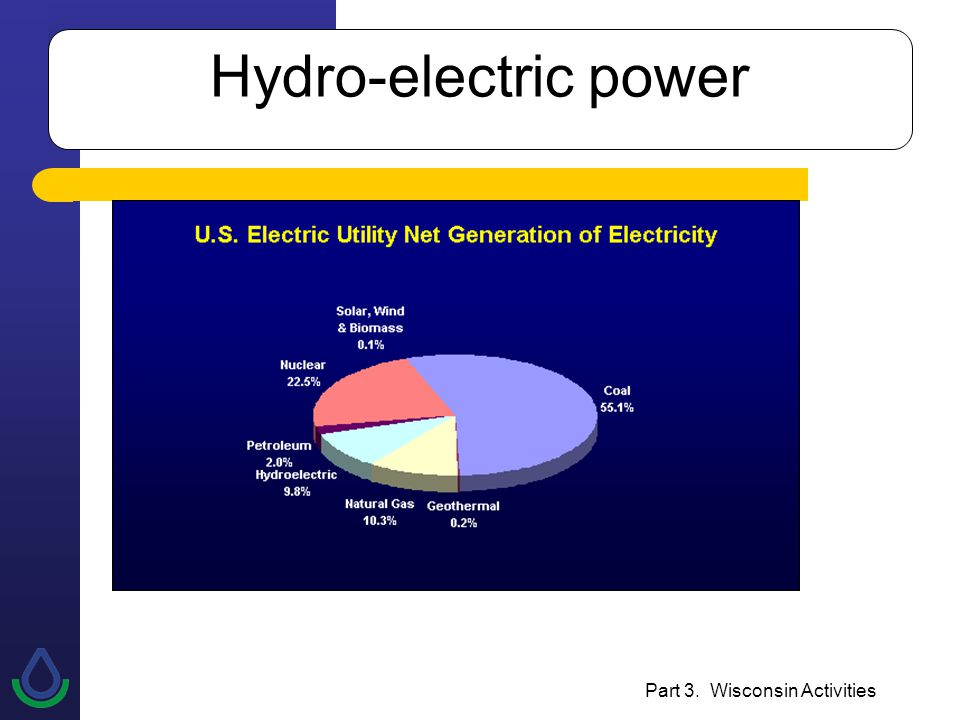 Part 3. Wisconsin Activities Hydro-electric power
