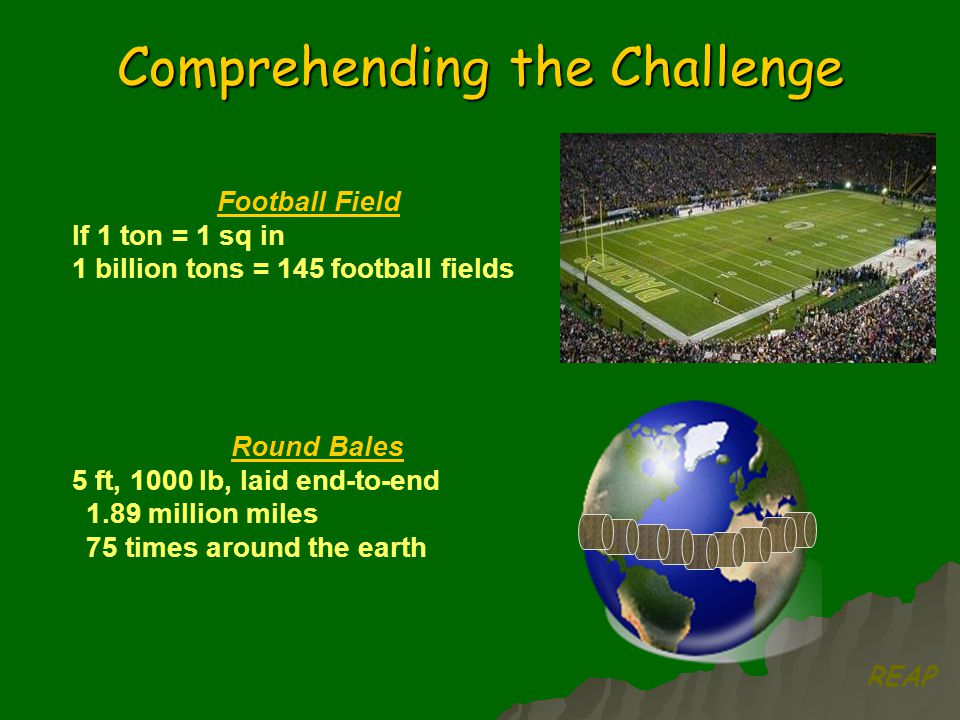 Football Field If 1 ton = 1 sq in 1 billion tons = 145 football fields Round Bales 5 ft, 1000 lb, laid end-to-end 1.89 million miles 75 times around the earth Comprehending the Challenge REAP