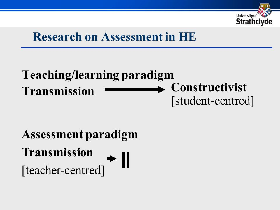 Research on Assessment in HE Teaching/learning paradigm Transmission Assessment paradigm Transmission [teacher-centred] Constructivist [student-centred]