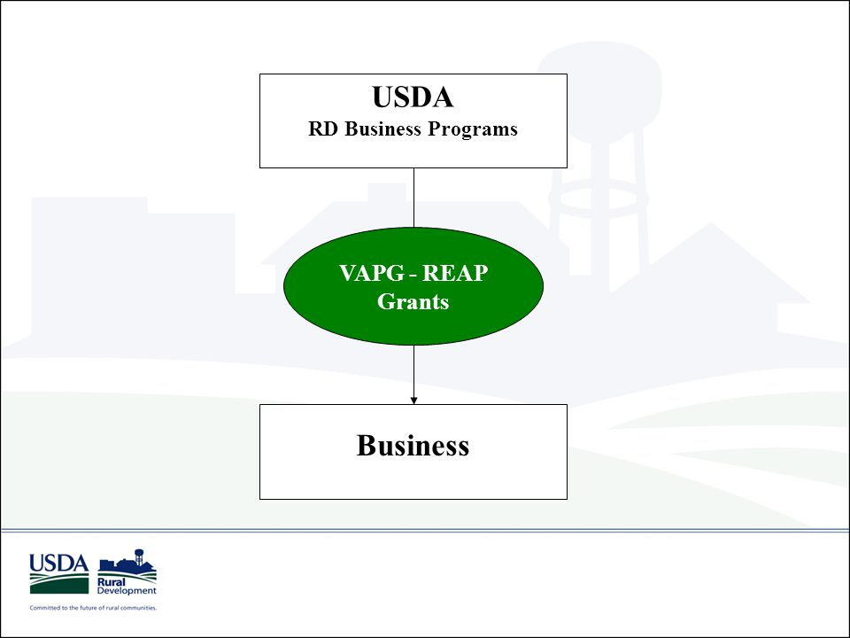 USDA RD Business Programs Business VAPG - REAP Grants