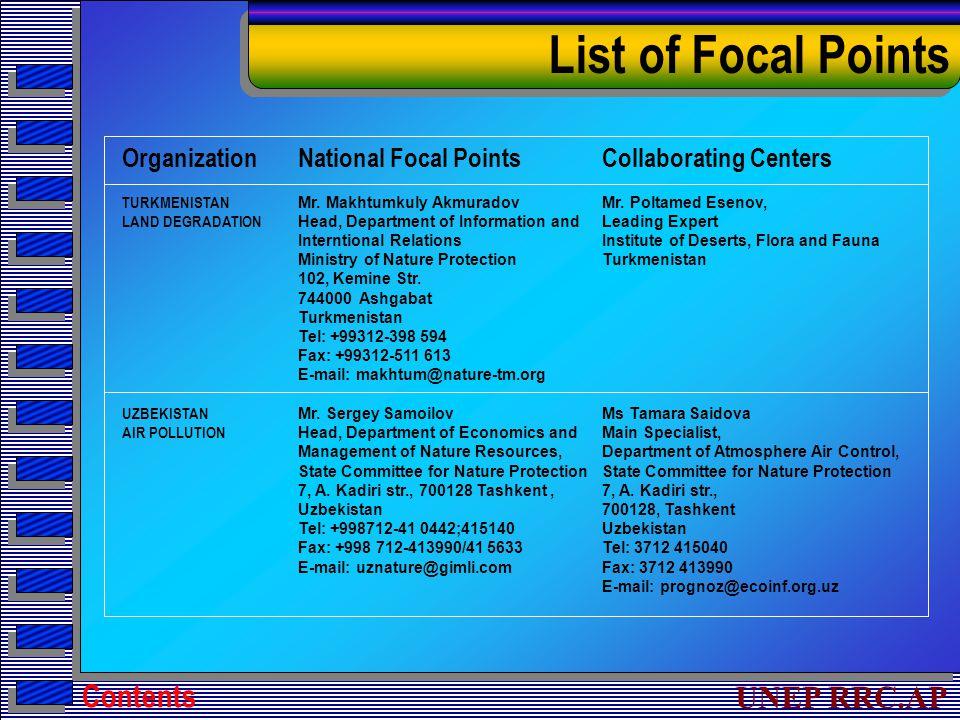 UNEP RRC.AP List of Focal Points Contents Organization TURKMENISTAN LAND DEGRADATION UZBEKISTAN AIR POLLUTION National Focal Points Mr.