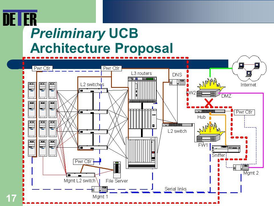 17 Preliminary UCB Architecture Proposal DE T ER
