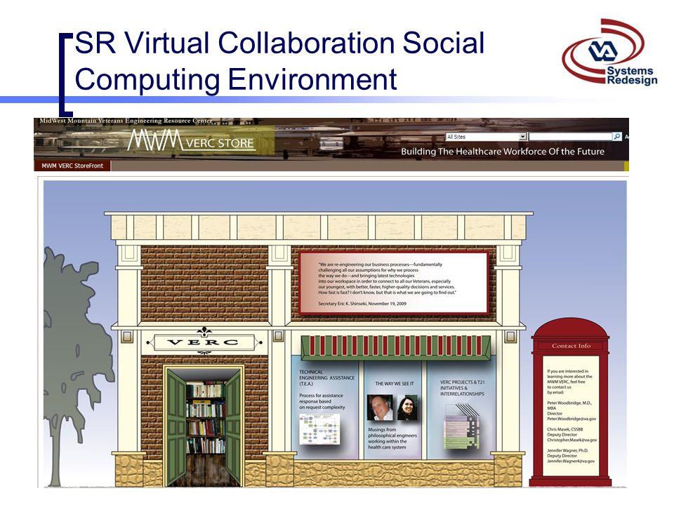 SR Virtual Collaboration Social Computing Environment