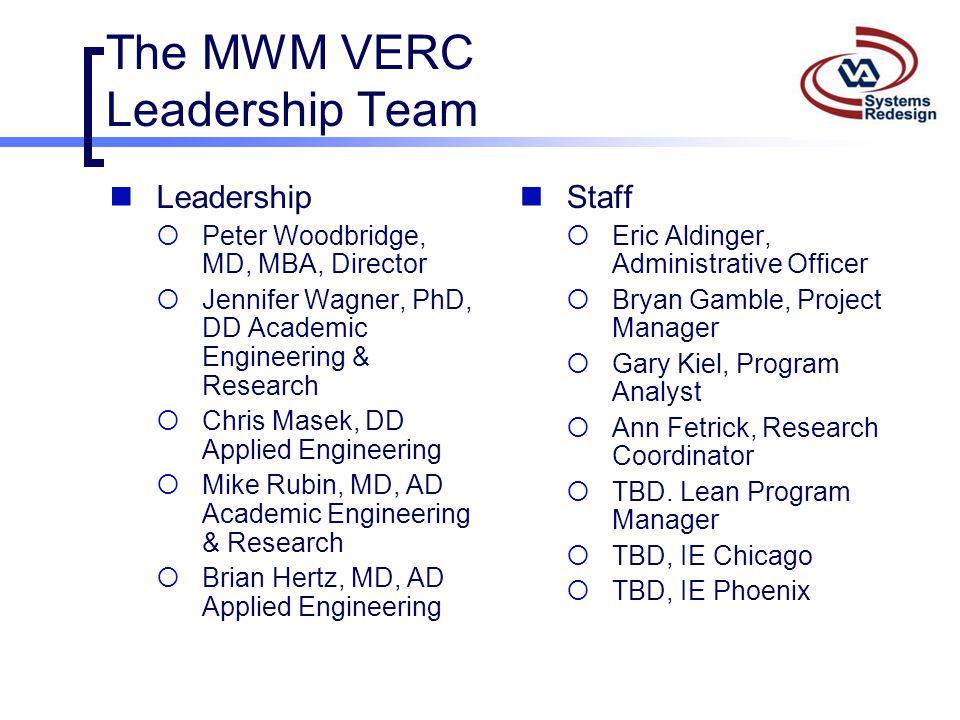 The MWM VERC Leadership Team Leadership  Peter Woodbridge, MD, MBA, Director  Jennifer Wagner, PhD, DD Academic Engineering & Research  Chris Masek