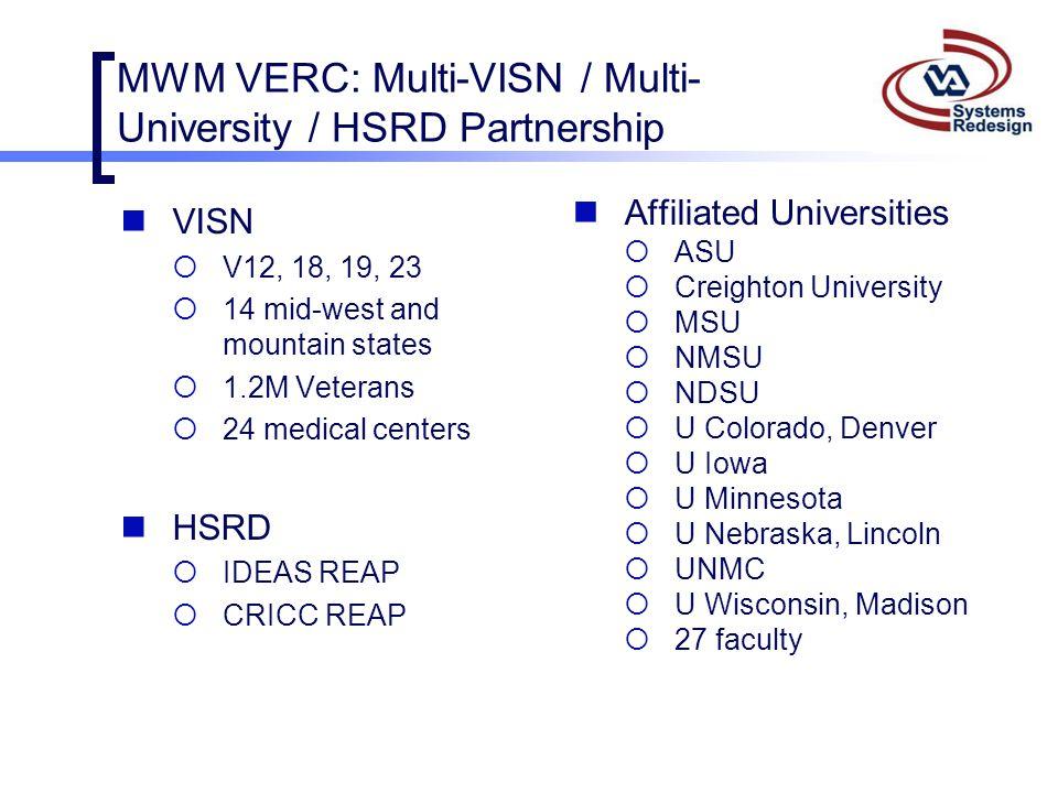 MWM VERC: Multi-VISN / Multi- University / HSRD Partnership VISN  V12, 18, 19, 23  14 mid-west and mountain states  1.2M Veterans  24 medical cent