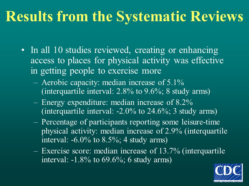 Results from the Systematic Reviews In all 10 studies reviewed, creating or enhancing access to places for physical activity was effective in getting