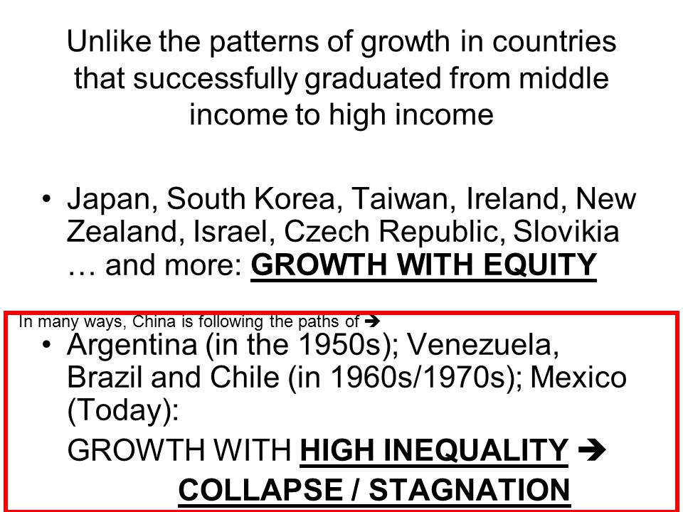 Unlike the patterns of growth in countries that successfully graduated from middle income to high income Japan, South Korea, Taiwan, Ireland, New Zeal