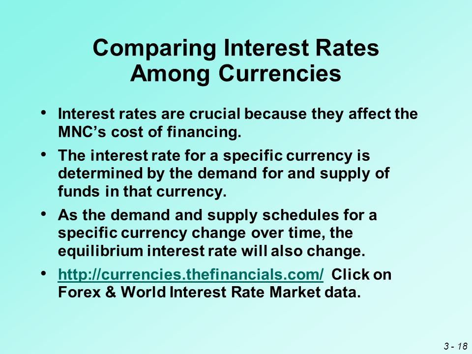 3 - 18 Comparing Interest Rates Among Currencies Interest rates are crucial because they affect the MNC's cost of financing.