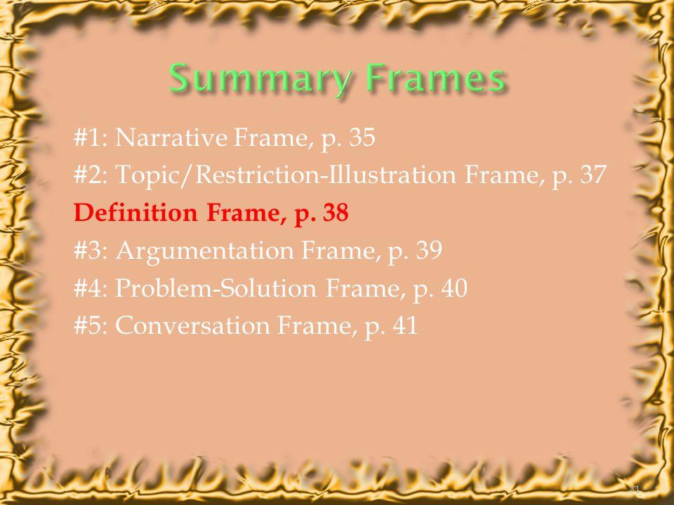 #1: Narrative Frame, p. 35 #2: Topic/Restriction-Illustration Frame, p. 37 Definition Frame, p. 38 #3: Argumentation Frame, p. 39 #4: Problem-Solution