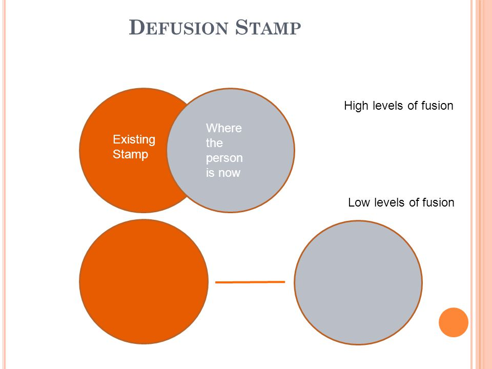D EFUSION S TAMP Existing Stamp Where the person is now High levels of fusion Low levels of fusion