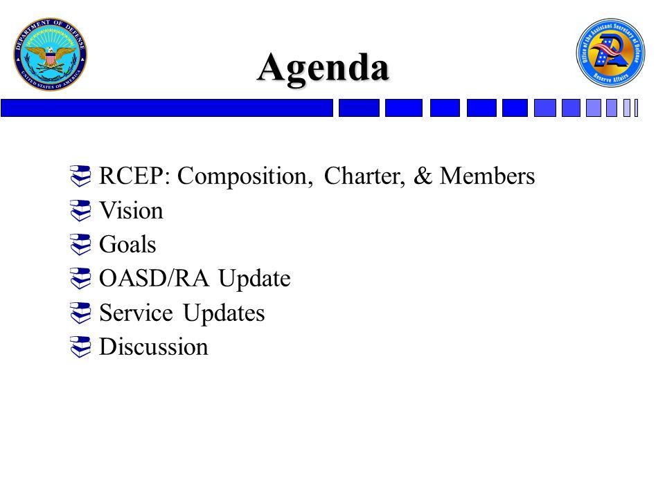 RCEP Panel Members OSD/RALTC Theresa J.Walsh DANTESDr.