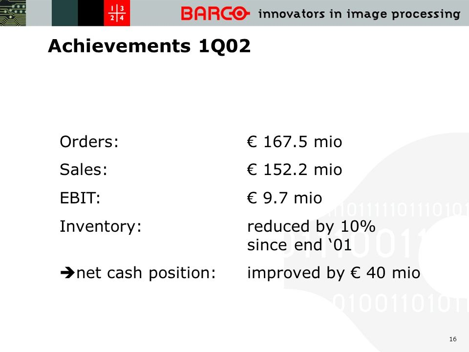 16 Achievements 1Q02 Orders: € 167.5 mio Sales:€ 152.2 mio EBIT: € 9.7 mio Inventory:reduced by 10% since end '01  net cash position:improved by € 40 mio