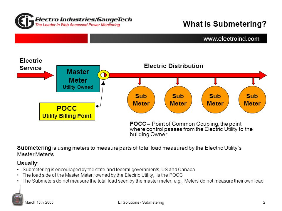 www.electroind.com.March 15th 2005EI Solutions - Submetering2 What is Submetering.