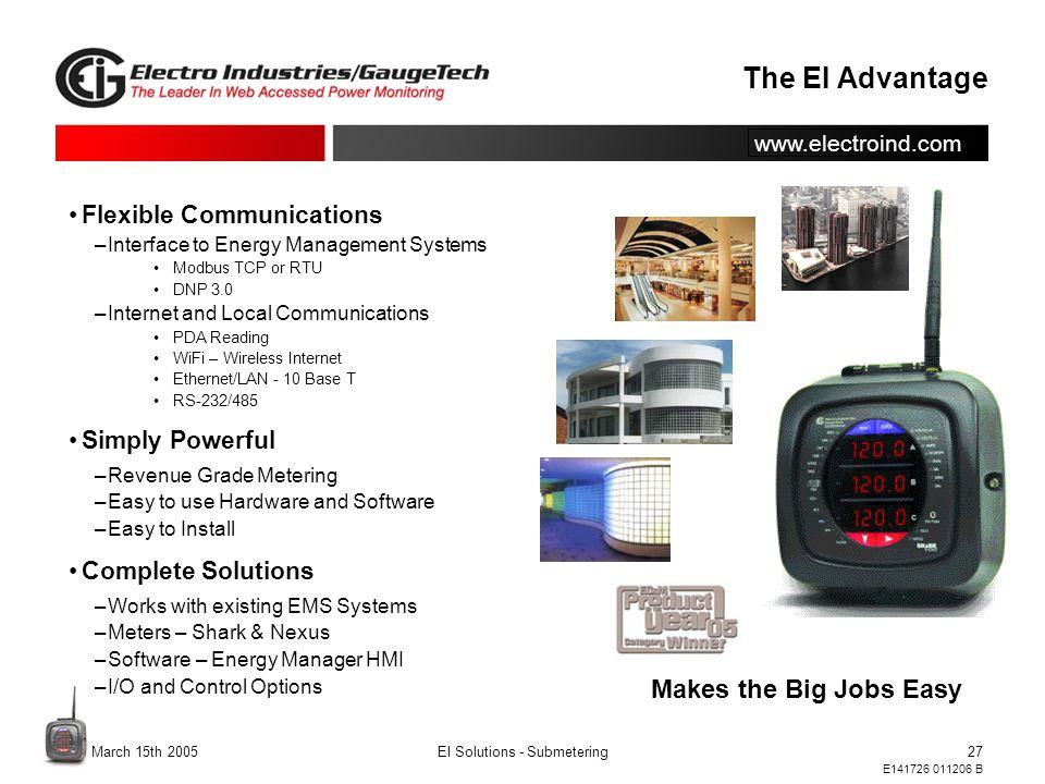 www.electroind.com.
